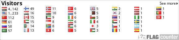 موقع مديرية التموين بالغربية Flags_0