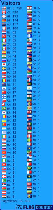 http://s10.flagcounter.com/count/Wswa/bg_1CA3FC/txt_161547/border_0404CC/columns_2/maxflags_250/viewers_0/labels_1/pageviews_1/flags_0/