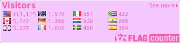 http://s10.flagcounter.com/count/jNo8/bg_F4C7FF/txt_FF5EA4/border_FFFFFF/columns_5/maxflags_12/viewers_0/labels_0/pageviews_0/flags_0/