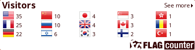 Flag Counter GB