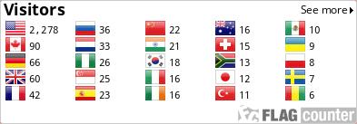 http://s10.flagcounter.com/count2/eg3P/bg_FFFFFF/txt_000000/border_CCCCCC/columns_5/maxflags_25/viewers_0/labels_0/pageviews_0/flags_0/percent_0/